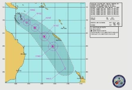 JTWC Tracking Prediction example